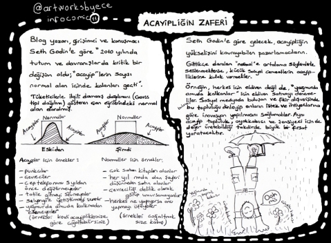 acayipliğin-zaferi-infocomic-türkçe-infografik1